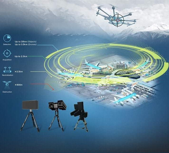 Net-catching technology in UAV countermeasure system